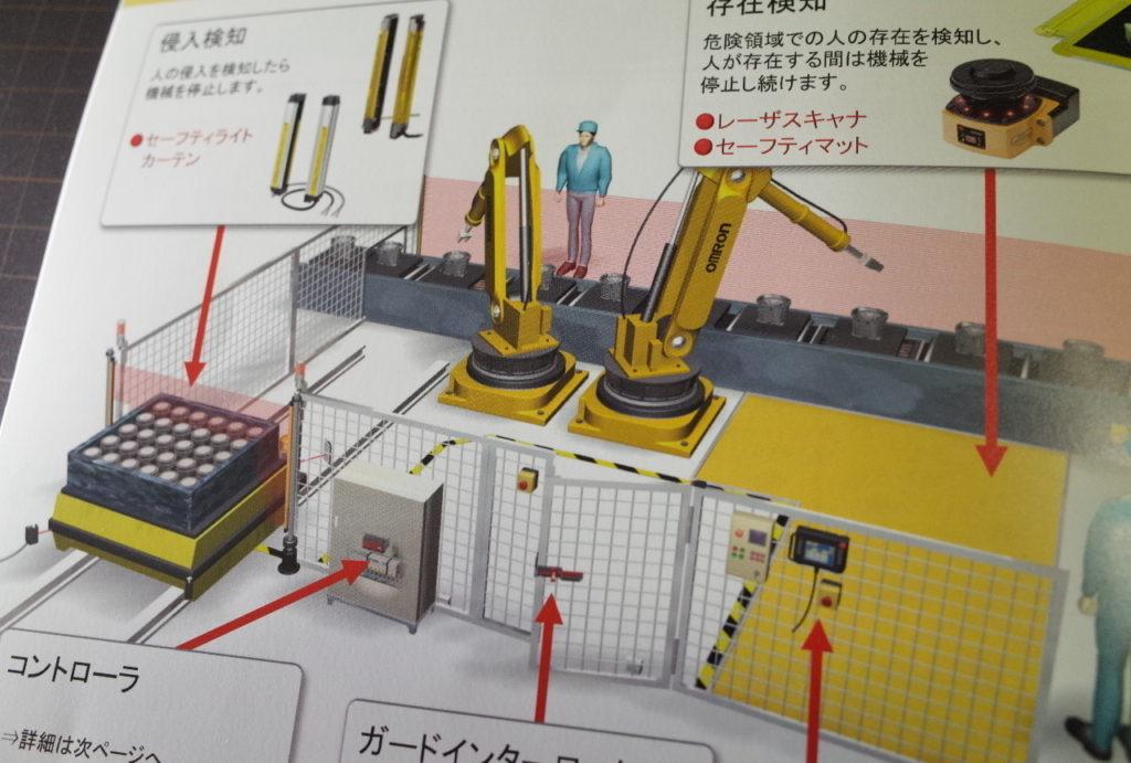 ロボット制御盤